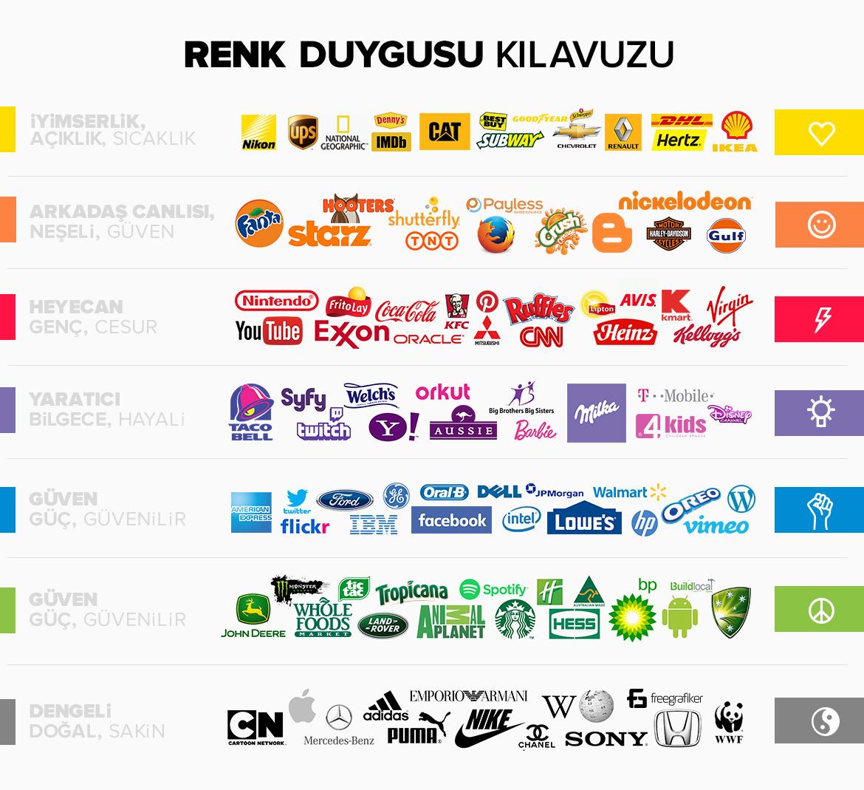 Logo Tasarımı Renk Seçimi